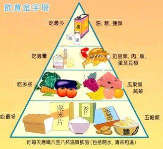 而且比食物金字塔顶部的食物类所蕴含的热量低